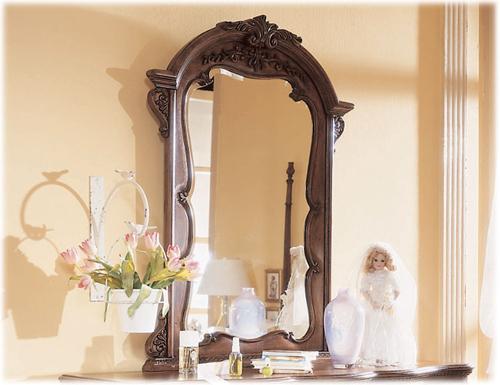 Types of Mirror